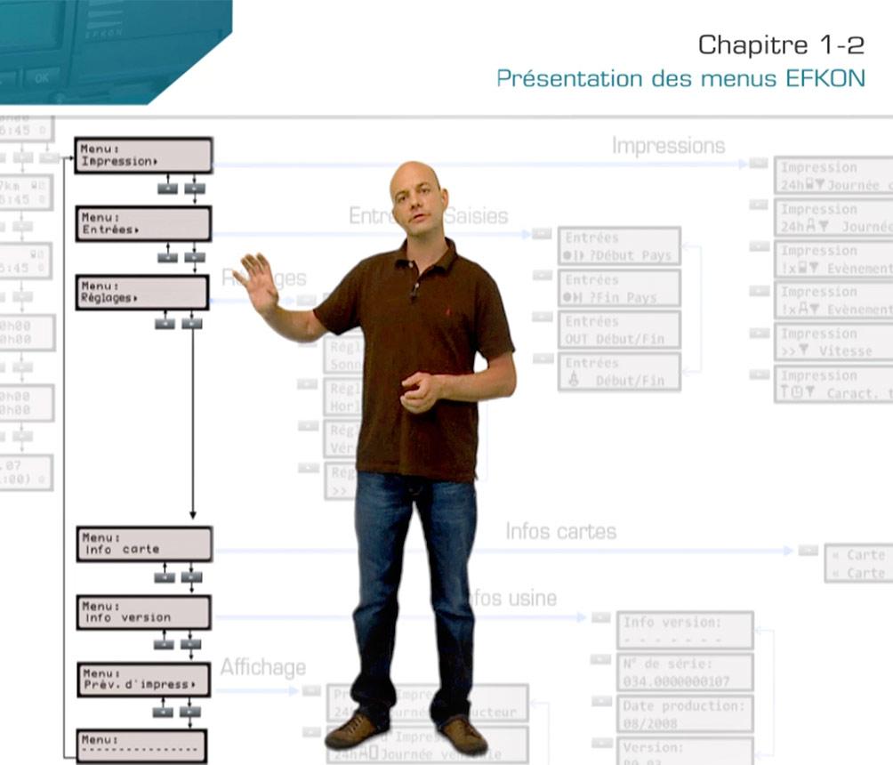 la société de production audiovisuelle kabocharts réalise des vidéos sur fonds vert ou blanc
